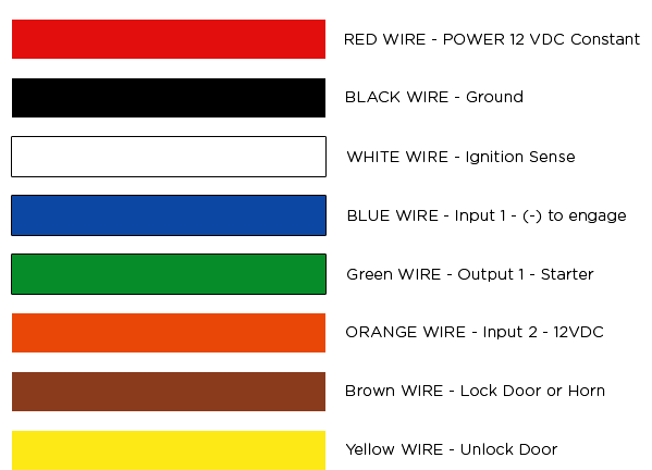 Wire Colors G Pro on Dodge Ram 1500 Radio Wiring Diagram
