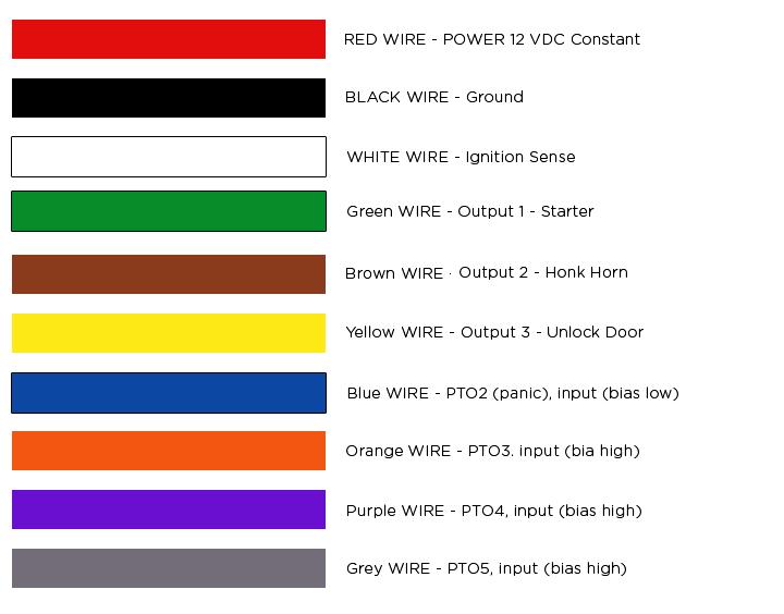 Wiring Harness Color Standards : Wiring harness color standards safety